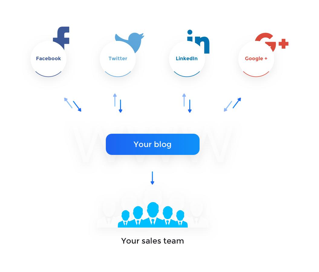 00.00_blog-sales-team